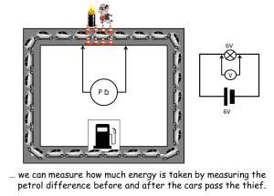 Circuit analogy
